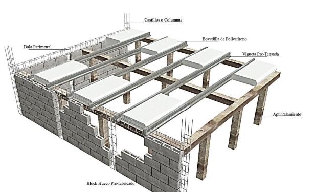 Tecnolog a de la edificaci n del concreto armado - Bovedillas de poliestireno ...