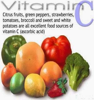 Kebaikan Vitamin C Shaklee Untuk Kesihatan