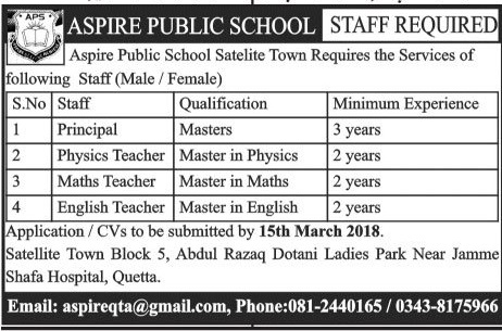 Jobs for Teachers in Quetta 2018 in Aspire Public School