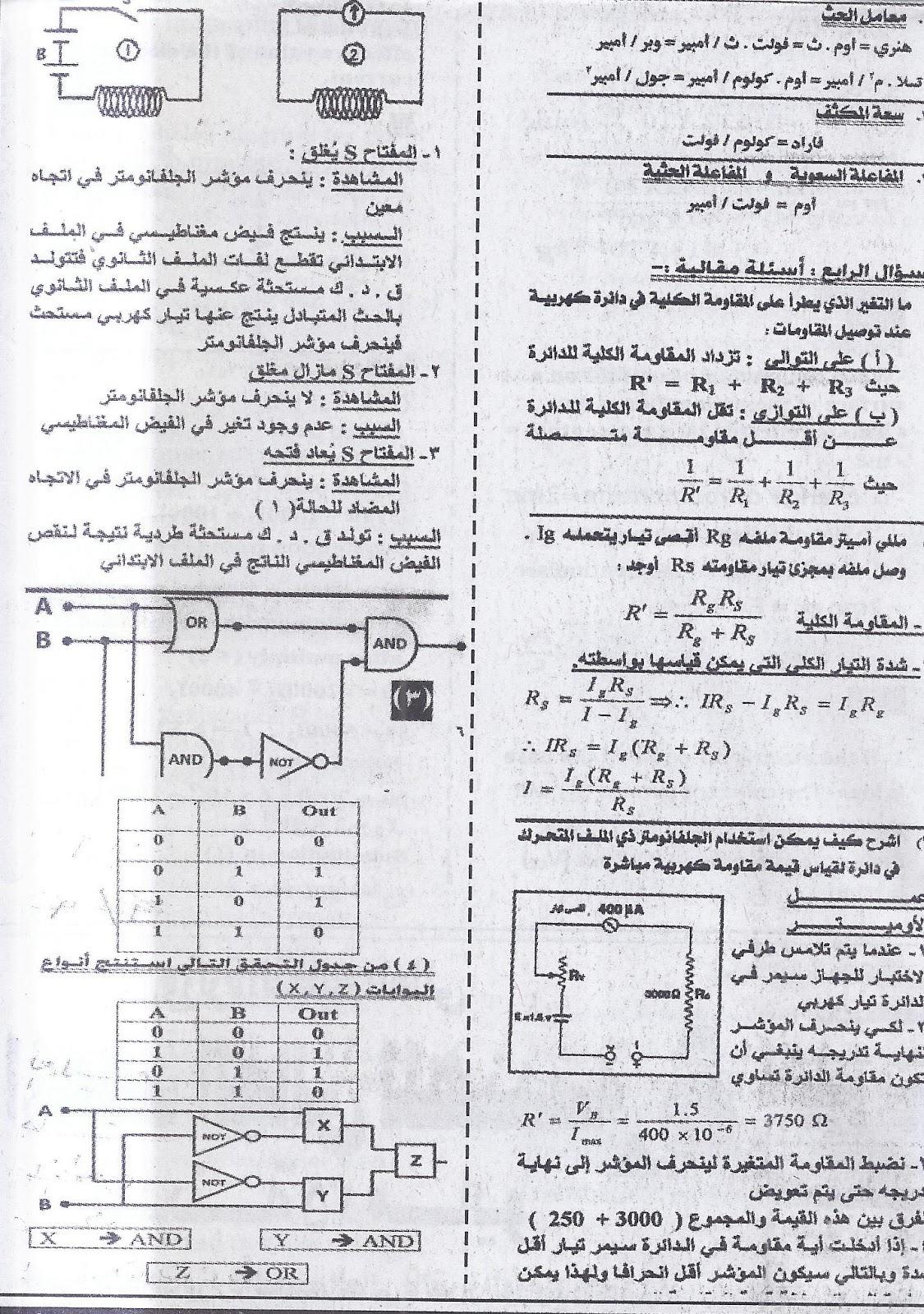 توقعات امتحان بكرة .. فيزياء ثانوية عامة 2016  16