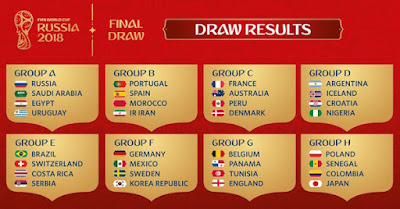FIFA World Cup 2018 Groups Tables & Standings