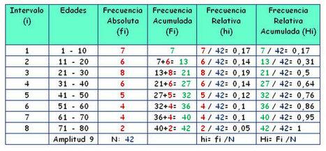 Opciones binarias comerciales de alta frecuencia