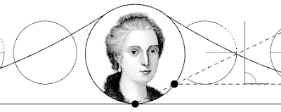 "The ""Witch of Agnesi"""