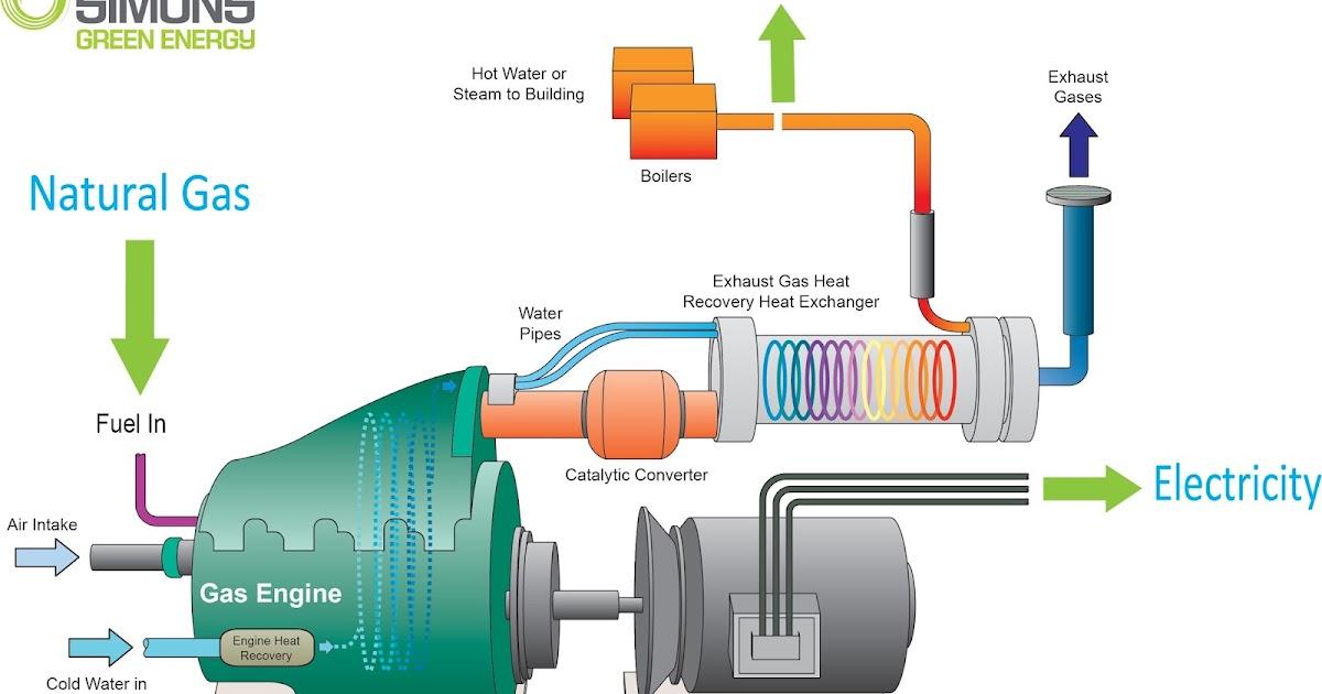 Cogeneration Diagram New