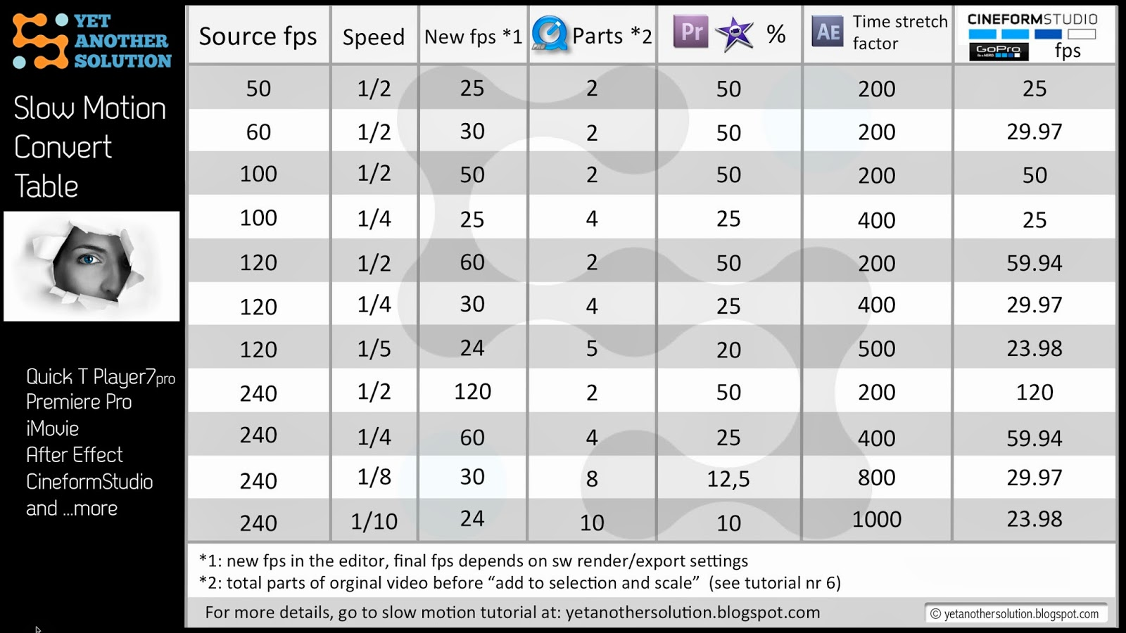 Gopro Frame Rate Slow Motion | Frameswalls.org