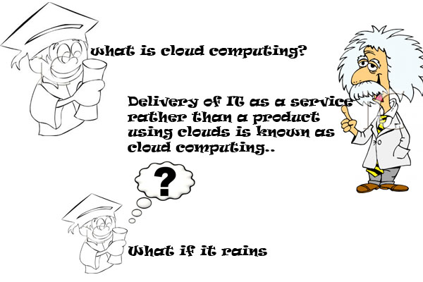 cloud humour in education