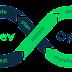 Mejorando las pruebas con sistemas virtualizados junto con entrega continua