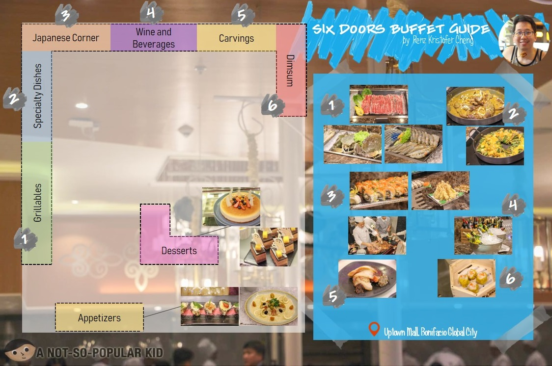 Guide to Six Doors Buffet - Uptown Mall, BGC