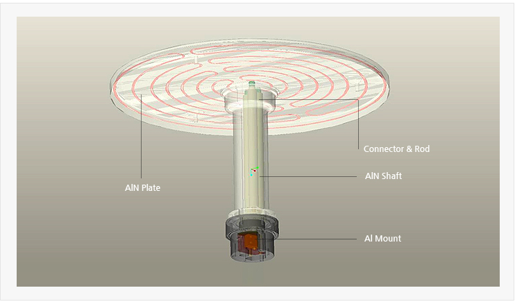 Aluminum Nitride Heater Aln Heater For 200mm And 300mm Wafer