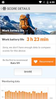 Kata V4 Battery Performance