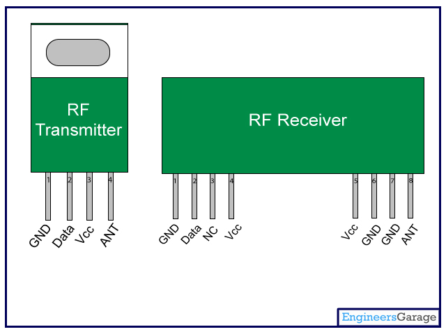 Simple Rf Remote Control Circuit Without Microcontroller Homemade