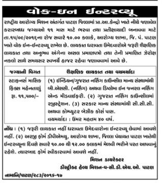 District Health Mission Patan Recruitment