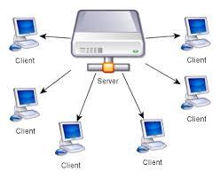 apa yang dimaksud server?