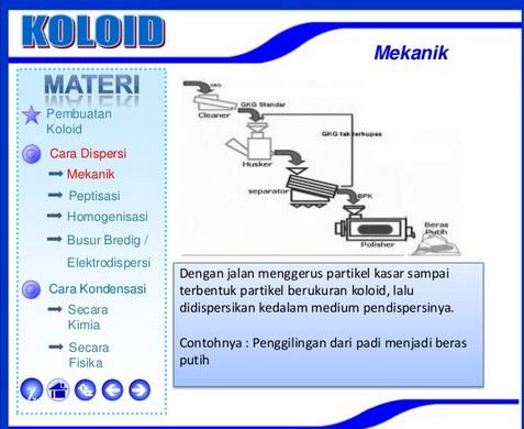Pembuatan koloid secara dispersi dan kondensasi