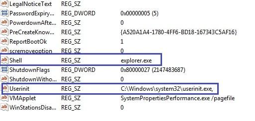Libraries di Windows 7 Selalu Membuka Saat Startup
