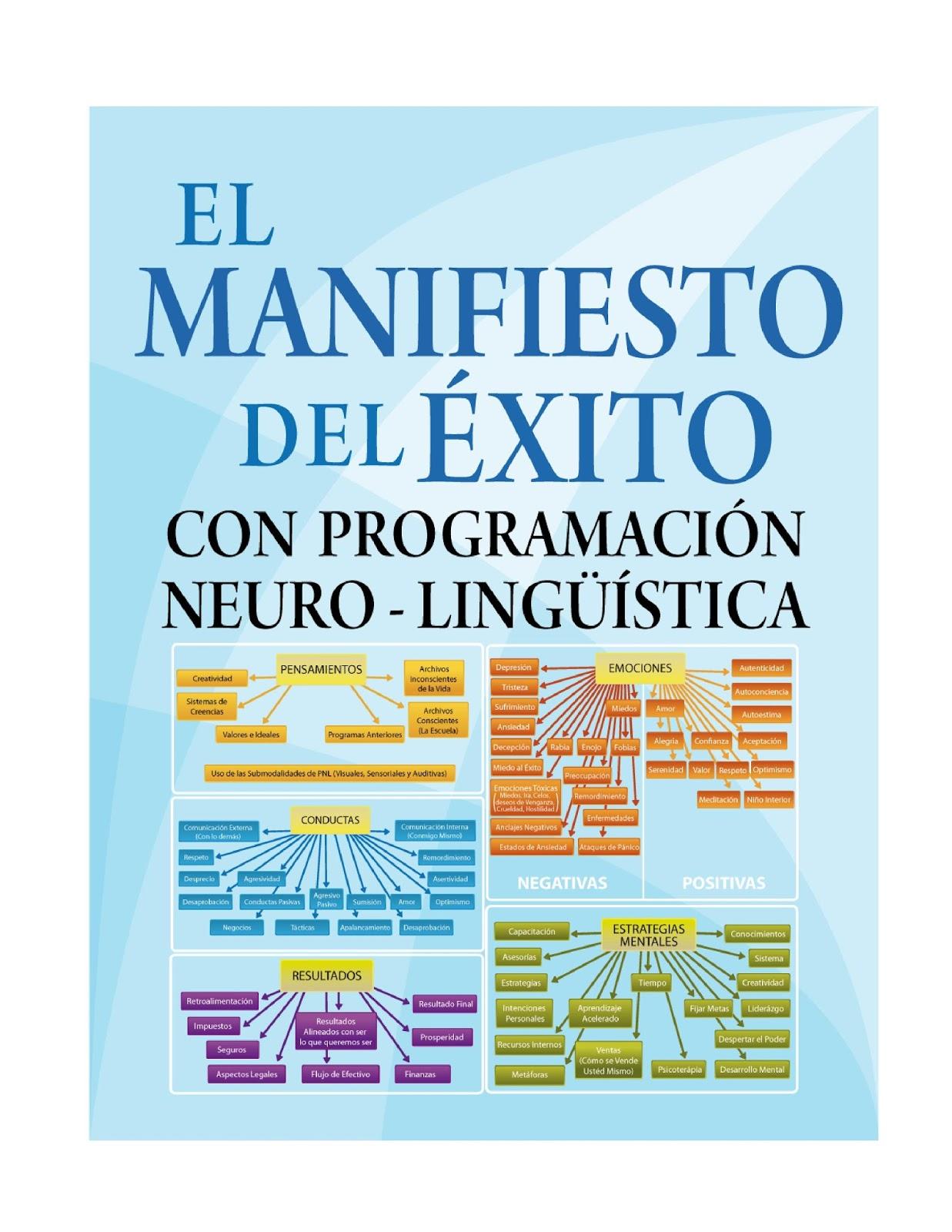 El manifiesto del éxito: Con la programación Neuro-Lingüística