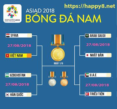 vong nock out bong da nam asiad 2018