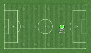Player Positioning Attacking  Midfielder
