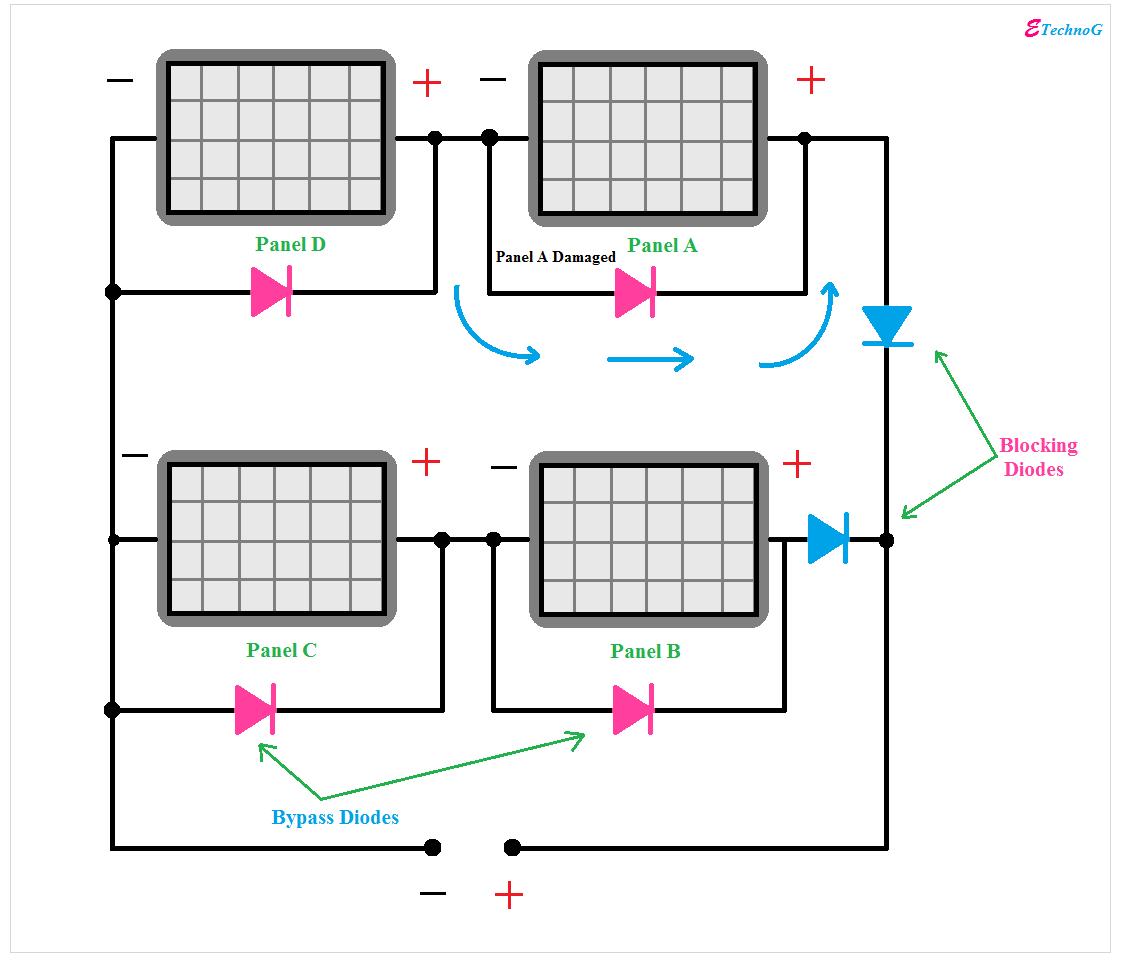 30 Solar Panel Circuit Diagram
