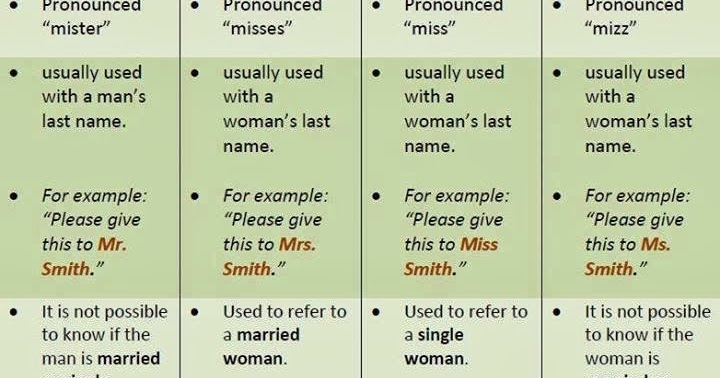 click on mr mrs miss or ms