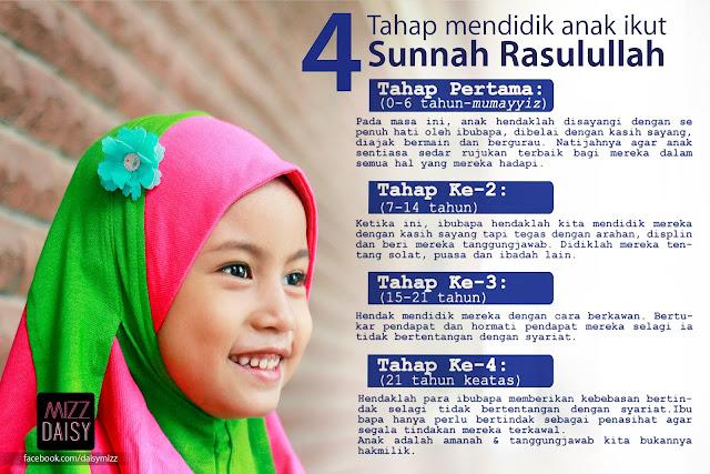 Image result for didik anak cara rasulullah saw