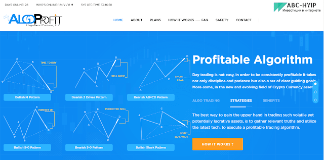 AlgoProfit com - обзор и отзывы об инвестиционном проекте. Бонус 2,5%