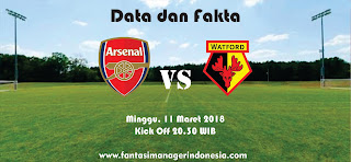 Data dan Fakta Fantasy Premier League GW 30 Arsenal vs Watford Fantasi manager Indonesia