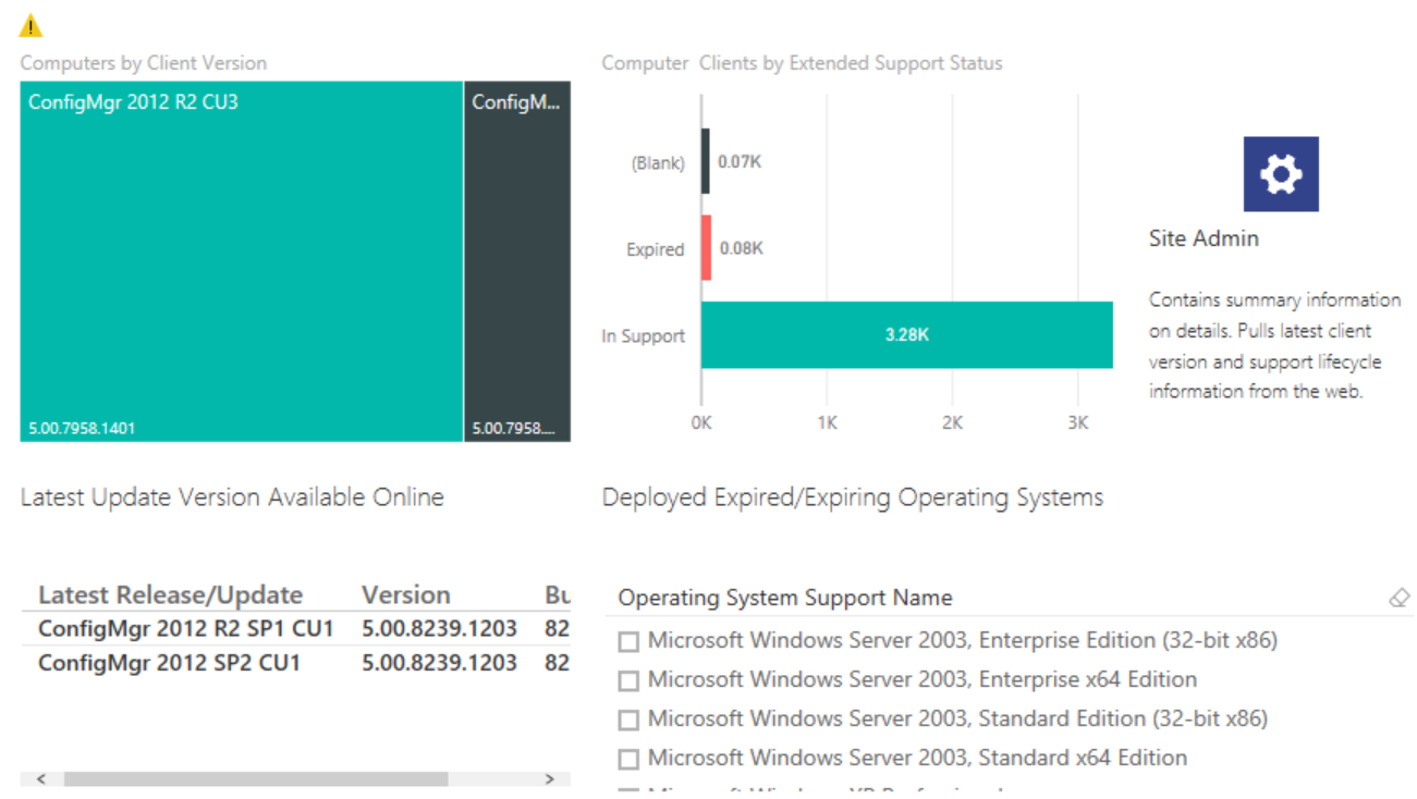 Dashboard Reporting for Power BI and SCCM Explained
