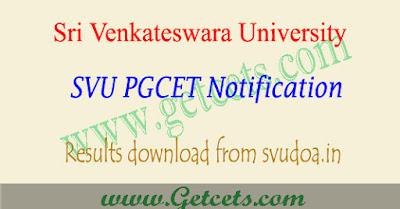 SVU PGCET results 2020, svucet rank card download