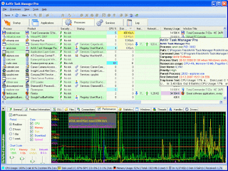 AnVir Task Manager Free 9.1.3 Download, AnVir Task Manager Review