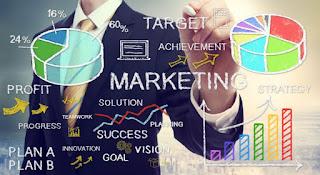 Pengertian Pemasaran dan Manajemen Pemasaran