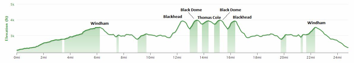 Catskills: Windham, Blackhead, Black Dome, Thomas Cole | NJ/NY Hikes