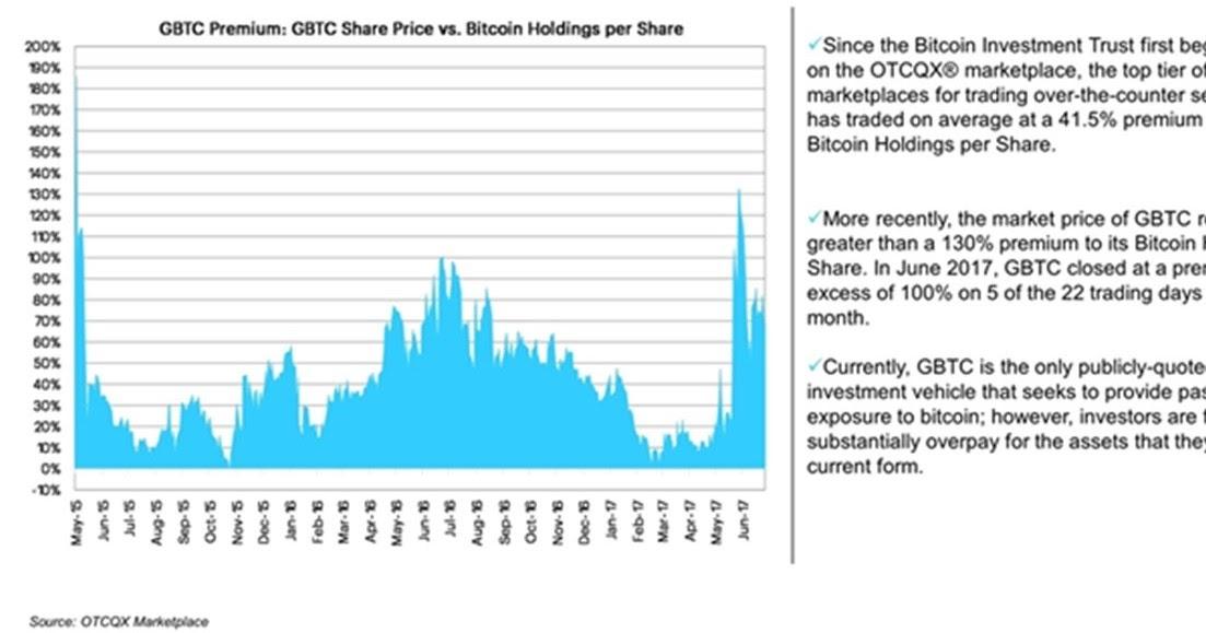 goldman sachs commerciante di criptovaluta bitcoin etf investimento in arca