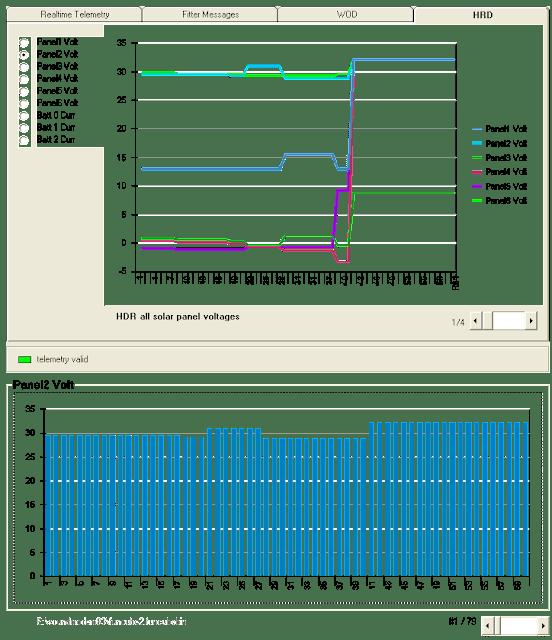 FUNCube-2 Telemetry Beacon