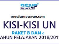 Kisi-kisi Ujian Nasional Paket B dan C 2018/2019 Resmi BSNP lengkap Semua Mata Pelajaran
