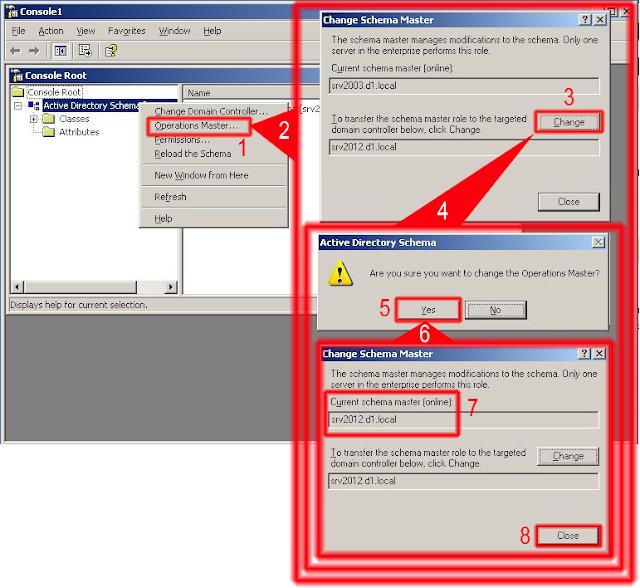 Esquema de Active Directory