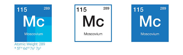 Atomic number and the modern periodic law