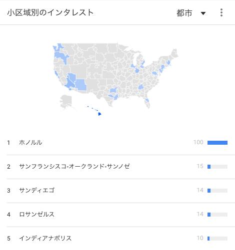 おっぱいアメリカ都市