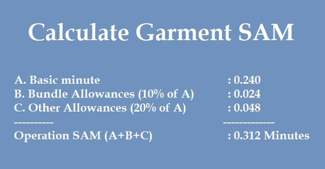 Garment SAM calculation