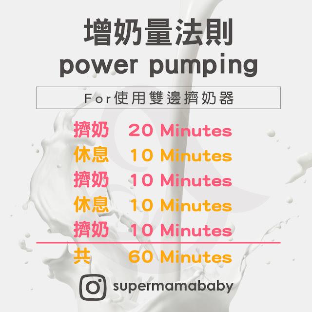 power pumping雙邊擠奶器的方法