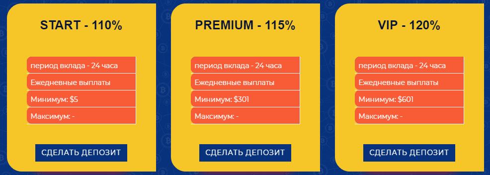 Инвестиционные планы BitVenture