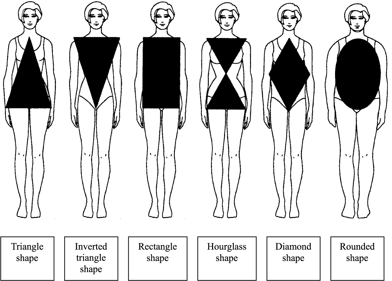 WELCOME TO MIGLIORE STITCHES : HOW TO DETERMINE YOUR BODY SHAPE