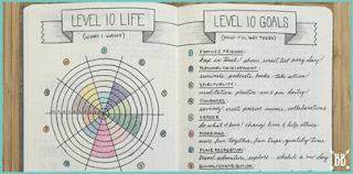 Miracle Morning | Level 10 Life | bohoberry | Hal Elrod