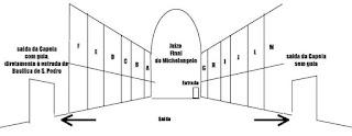 pareti sistina - As paredes da Capela Sistina