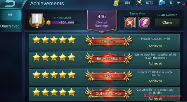 5 Tips Quickly Get Battle Points Mobile Legends
