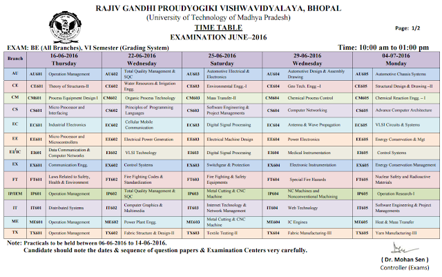 Rgpv b e 3rd sem results declared rajiv gandhi for 6th sem time table