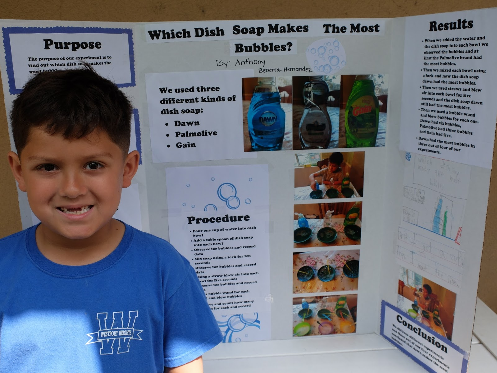 the 21st century classroom science fair projects