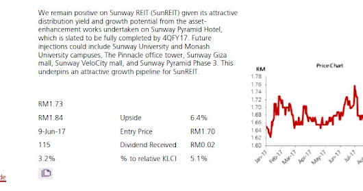 Quick Review - Sunway REIT (5176)