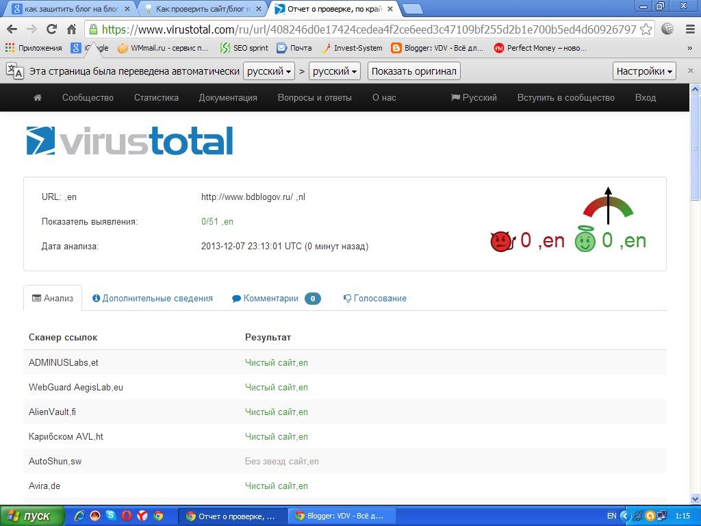 Virustotal.com-Проверка страниц блога на вирусы