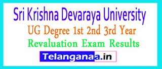 SKU UG Degree 1st 2nd 3rd Year Revaluation Results 2017